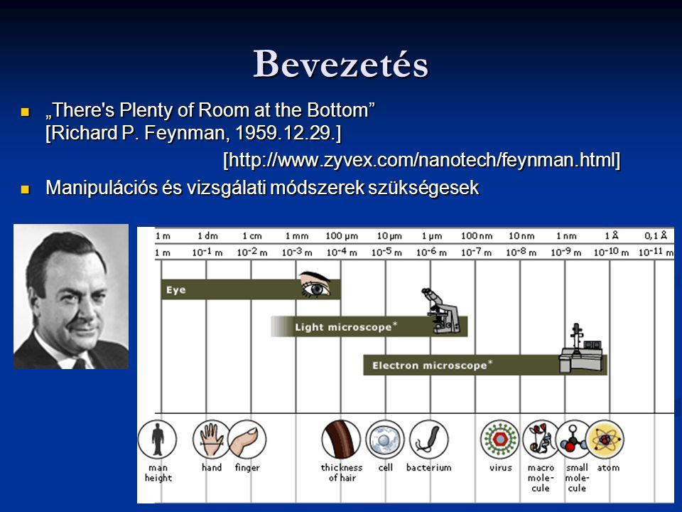 "Bevezetés ""There s Plenty of Room at the Bottom [Richard P. Feynman, 1959.12.29.] [http://www.zyvex.com/nanotech/feynman.html]"